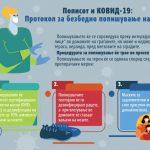 КОВИД-19 Протокол за безбедно попишување на терен